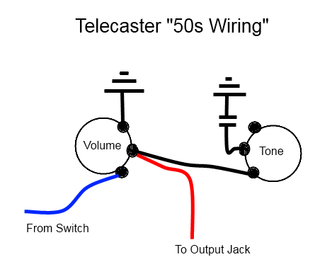 Telecaster_50s_Wiring.png.b8e2995154caa6d7194440fe0743bf9e.png